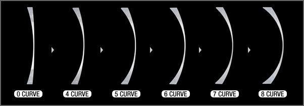 curve-minamimegane