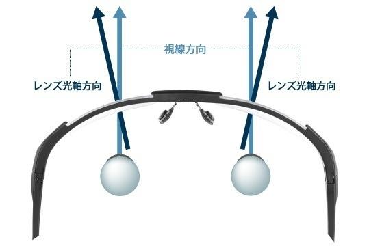 curve-minamimegane2