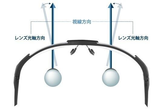 curve-minamimegane3
